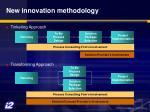 new innovation methodology