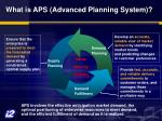 what is aps advanced planning system