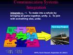 communication systems integration