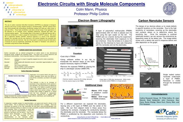 Electronic circuits with single molecule components
