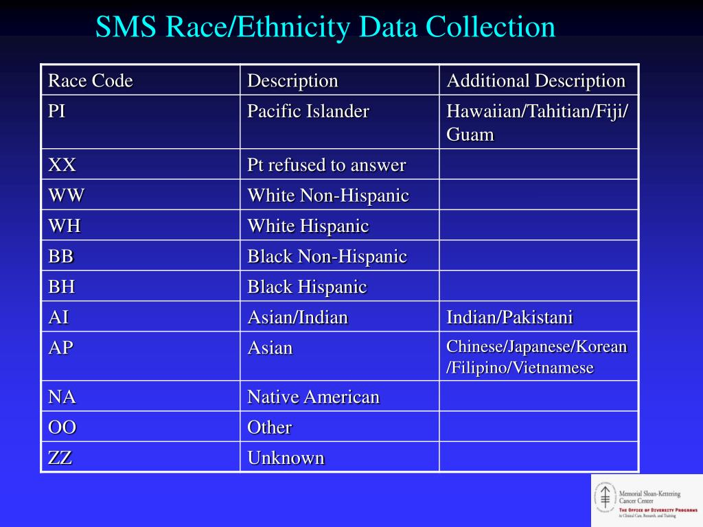 SMS Race/Ethnicity Data Collection