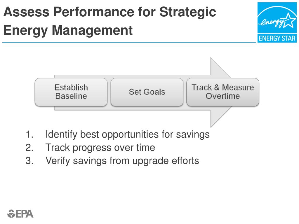 Assess Performance for Strategic Energy Management