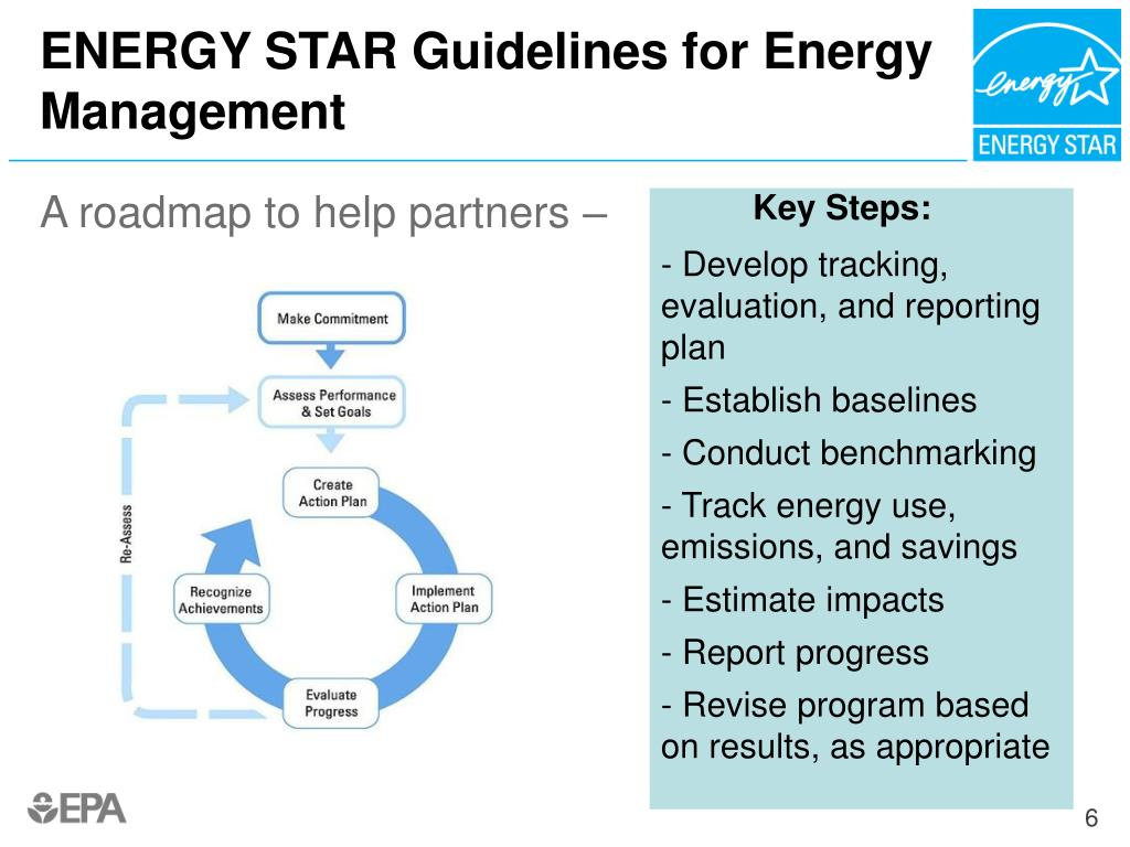 ENERGY STAR Guidelines for Energy Management