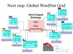 next step global wordnet grid