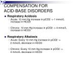 compensation for acid base disorders4