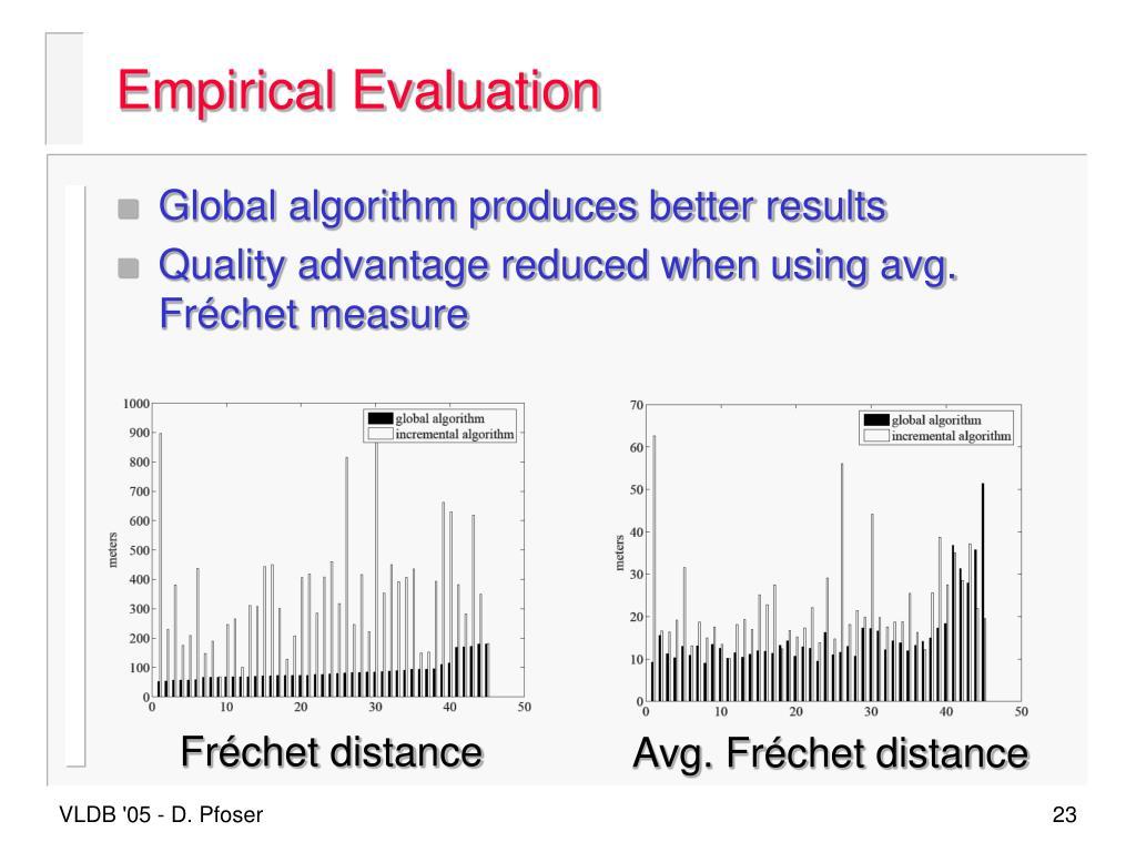 Empirical Evaluation