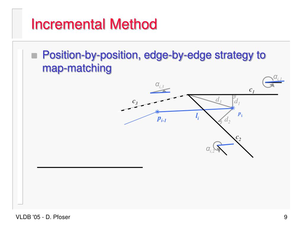 Position-by-position, edge-by-edge strategy to map-matching
