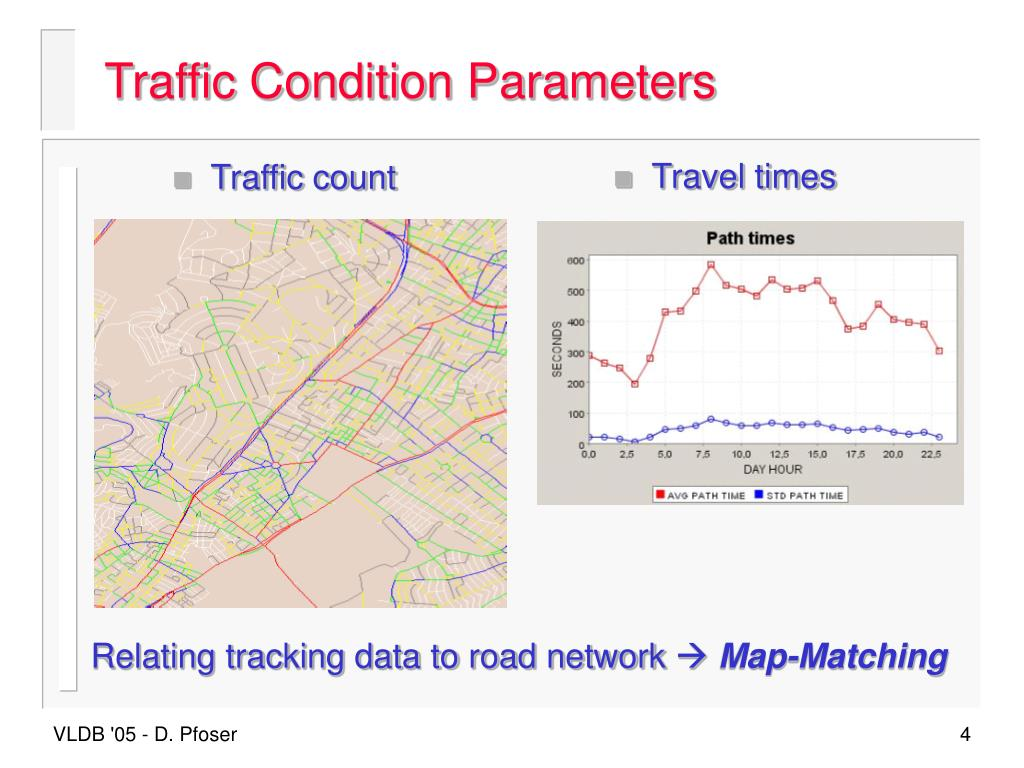 Traffic Condition Parameters