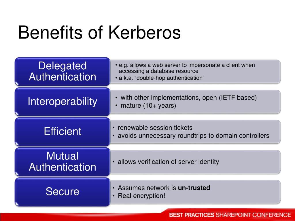 Benefits of Kerberos