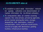 agmarknet aims at