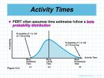 activity times15