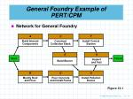 general foundry example of pert cpm12