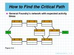 how to find the critical path19