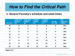 how to find the critical path27
