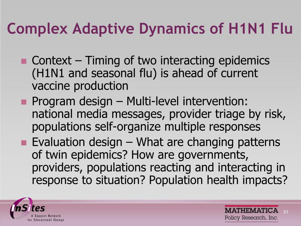 Complex Adaptive Dynamics of H1N1 Flu
