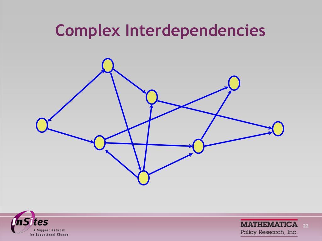 Complex Interdependencies