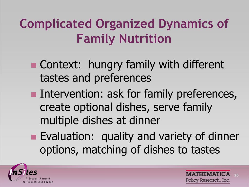 Complicated Organized Dynamics of Family Nutrition