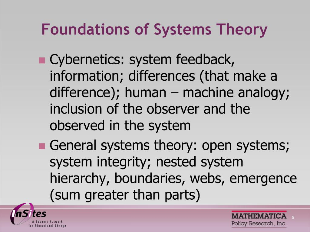 Foundations of Systems Theory