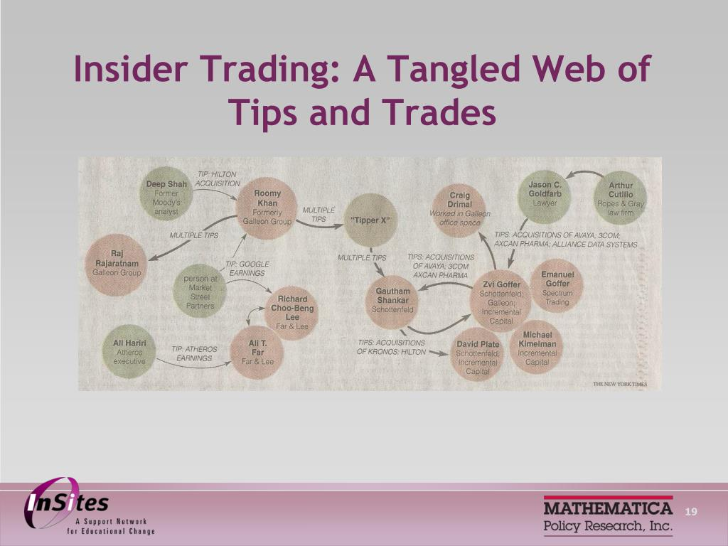 Insider Trading: A Tangled Web of