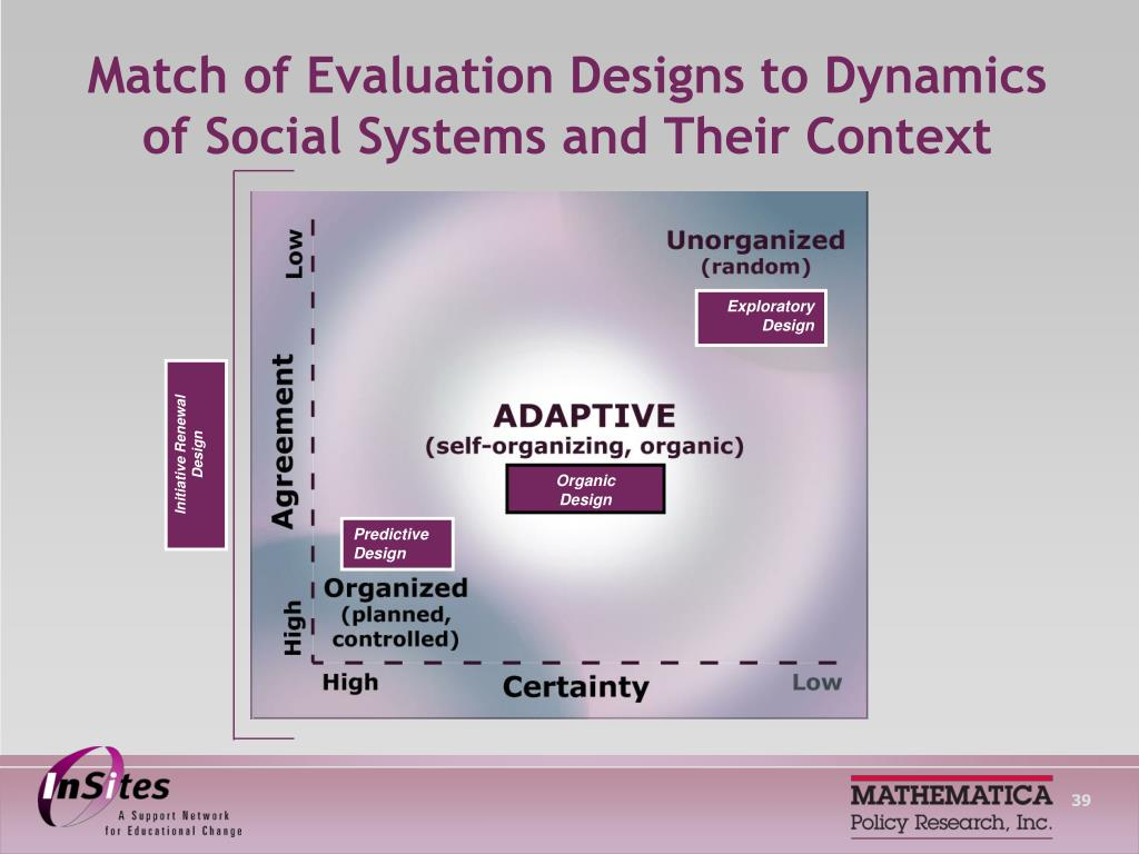 Match of Evaluation Designs to Dynamics