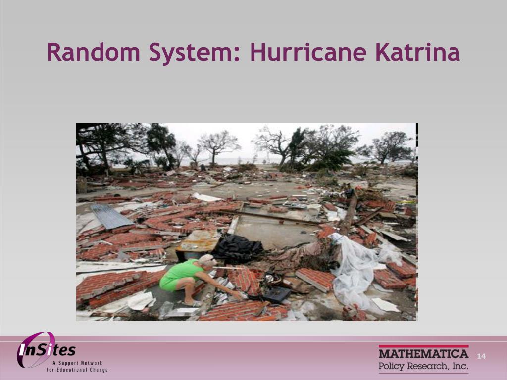 Random System: Hurricane Katrina