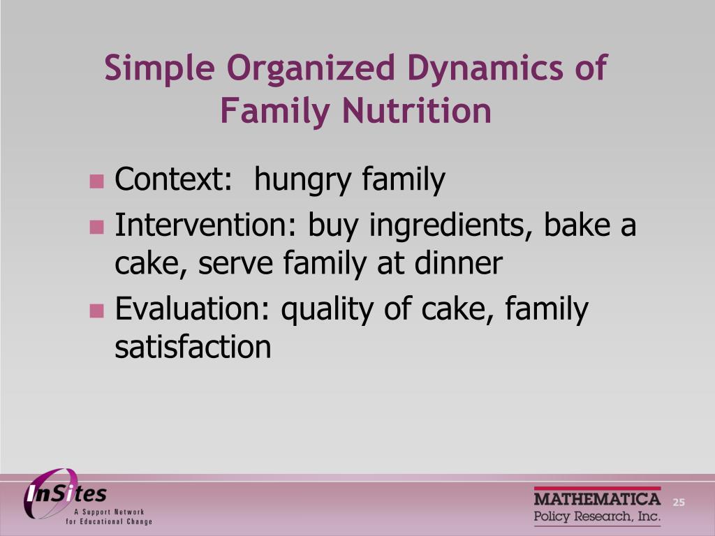 Simple Organized Dynamics of