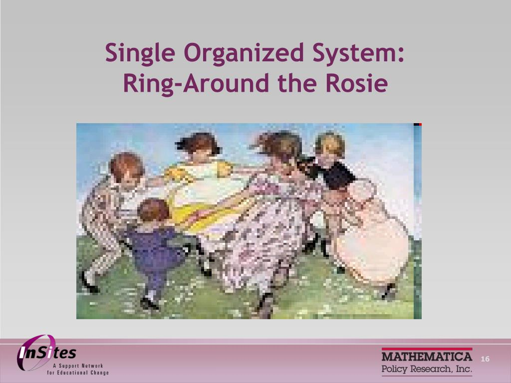 Single Organized System: