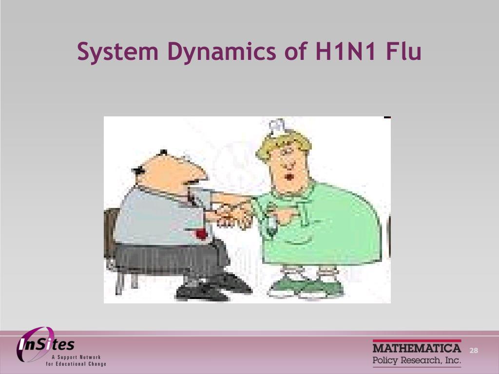 System Dynamics of H1N1 Flu