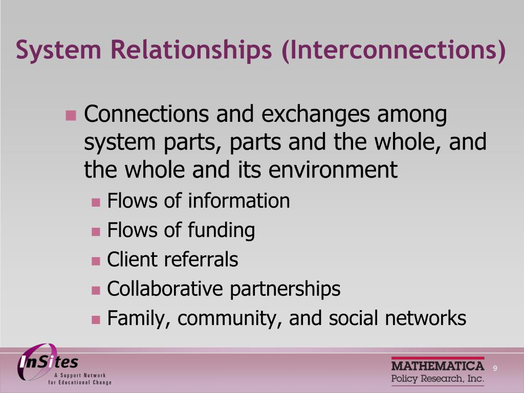 System Relationships (Interconnections)