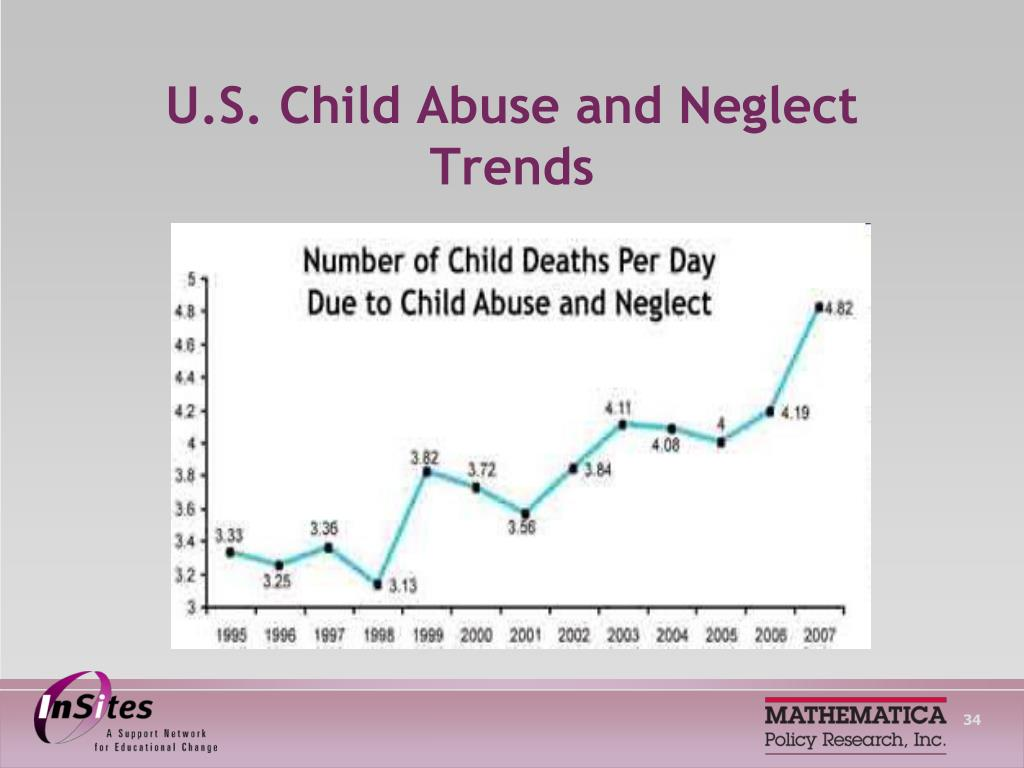 U.S. Child Abuse and Neglect Trends