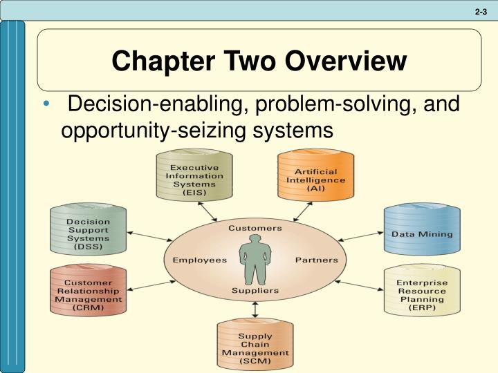 Chapter two overview3