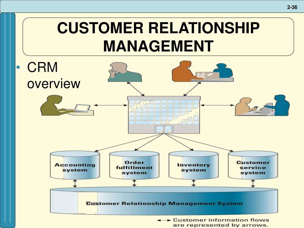 customer relationship management in automobile industry What are the best crm solutions for the auto industry (manufacturers the auto industry and simple customer relationship management and step into a.