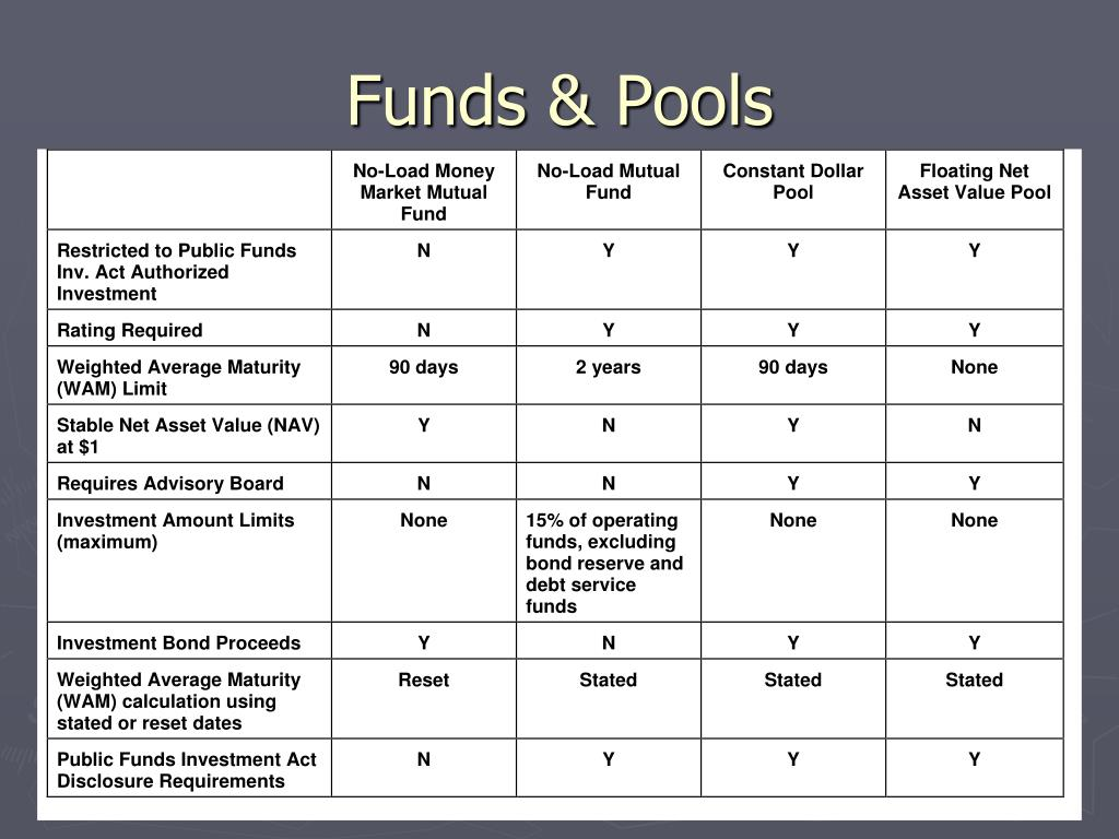 Funds & Pools