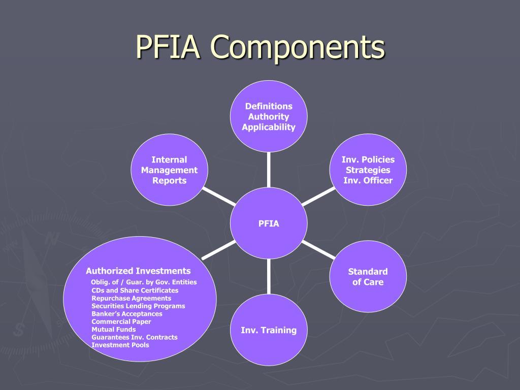 PFIA Components