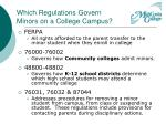 which regulations govern minors on a college campus
