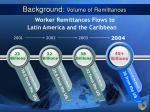 background volume of remittances5