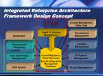 integrated enterprise architecture framework design concept