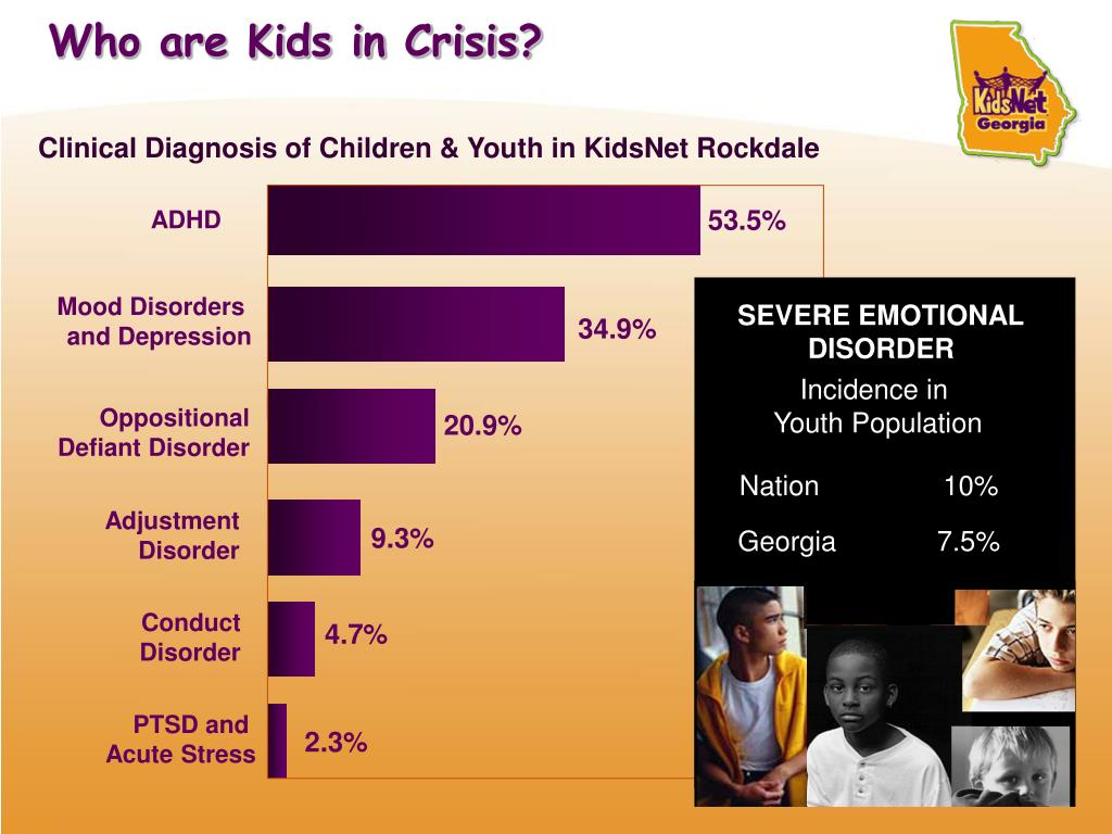 Clinical Diagnosis of Children & Youth in KidsNet Rockdale