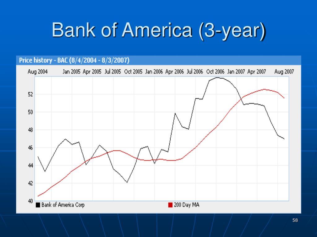Bank of America (3-year)
