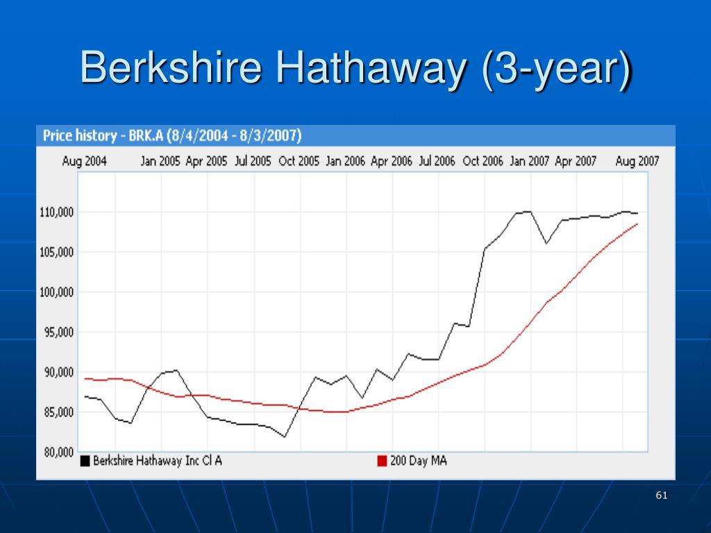 Berkshire Hathaway (3-year)