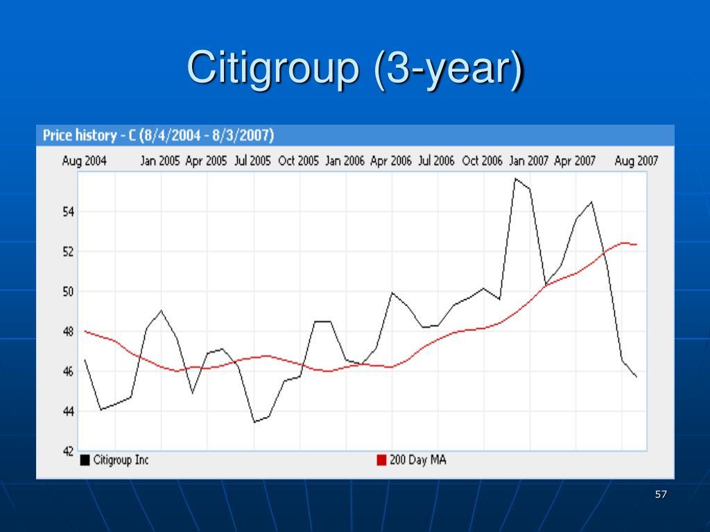 Citigroup (3-year)
