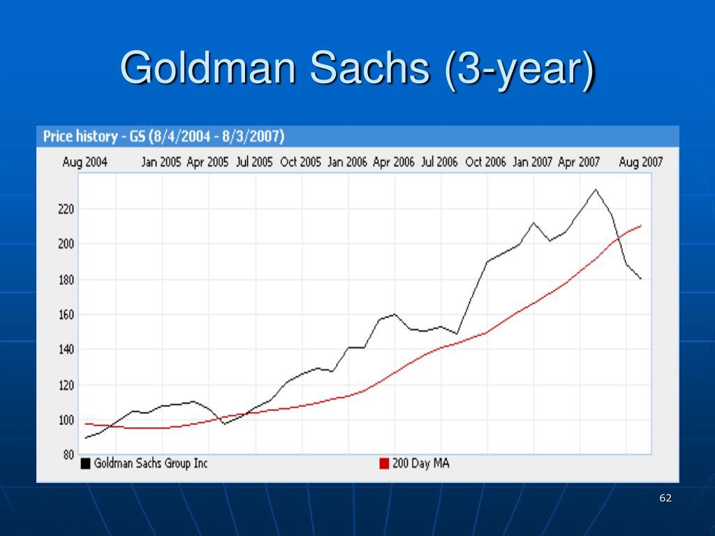 Goldman Sachs (3-year)