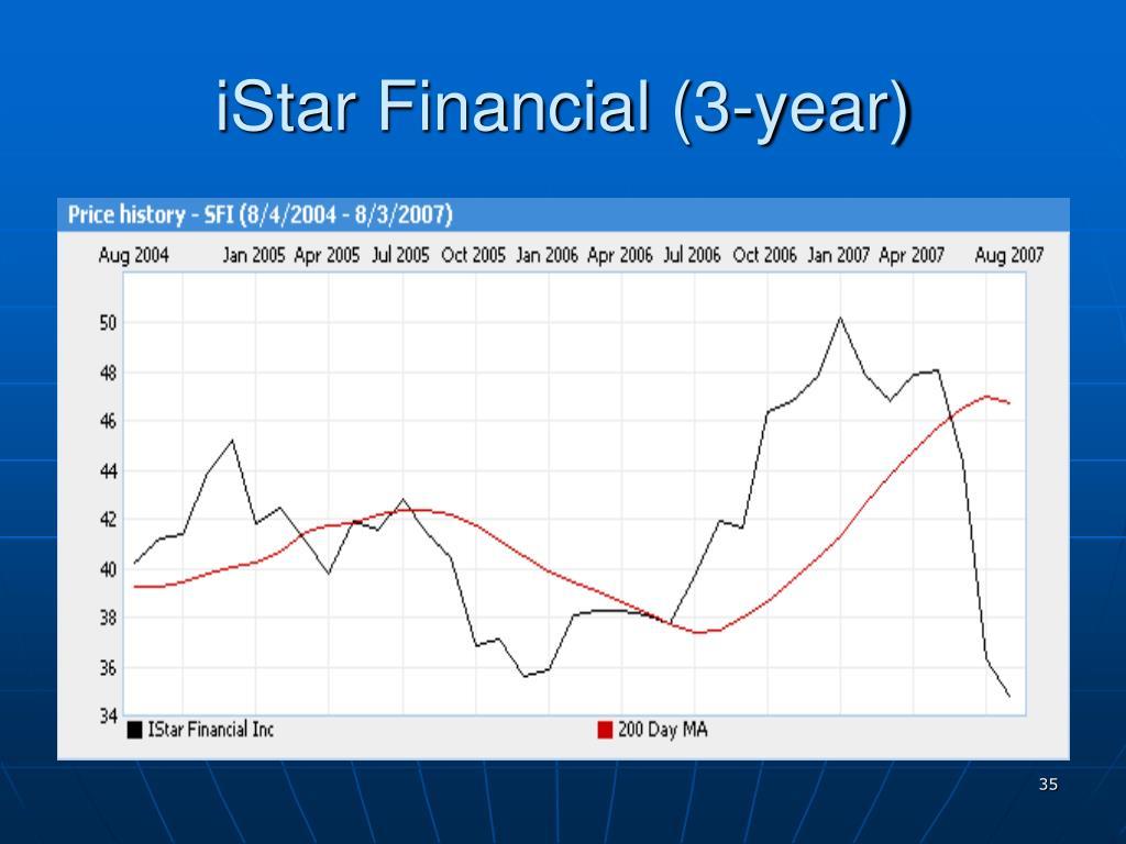 iStar Financial (3-year)