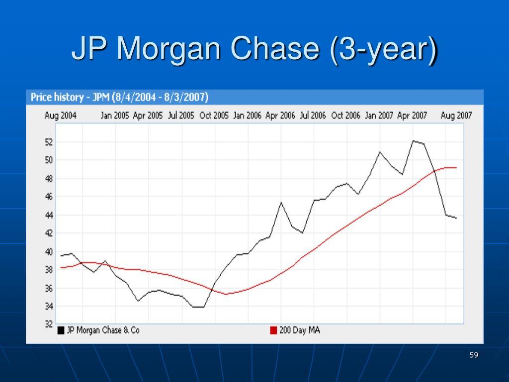 JP Morgan Chase (3-year)