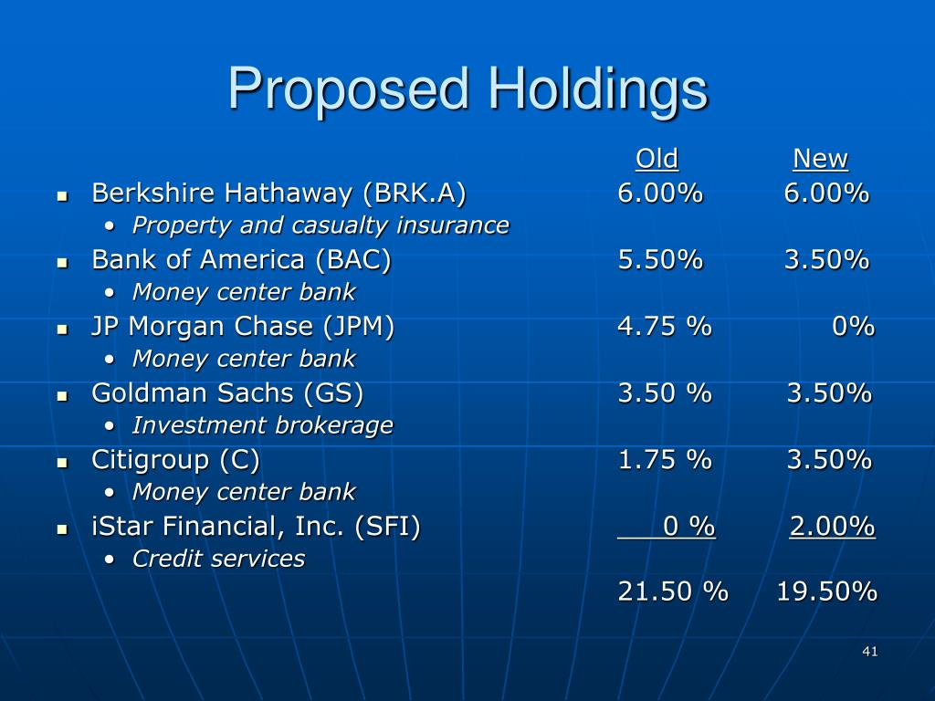 Proposed Holdings
