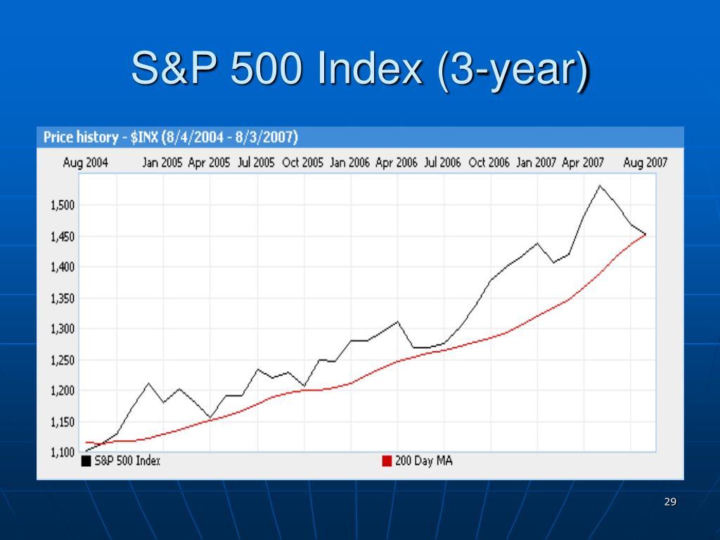 S&P 500 Index (3-year)