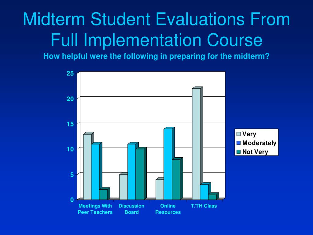 Midterm Student Evaluations From