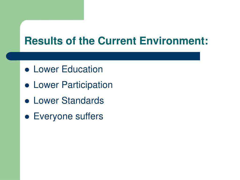 Results of the Current Environment: