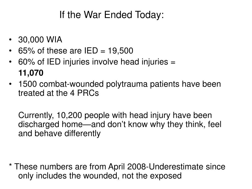 If the War Ended Today: