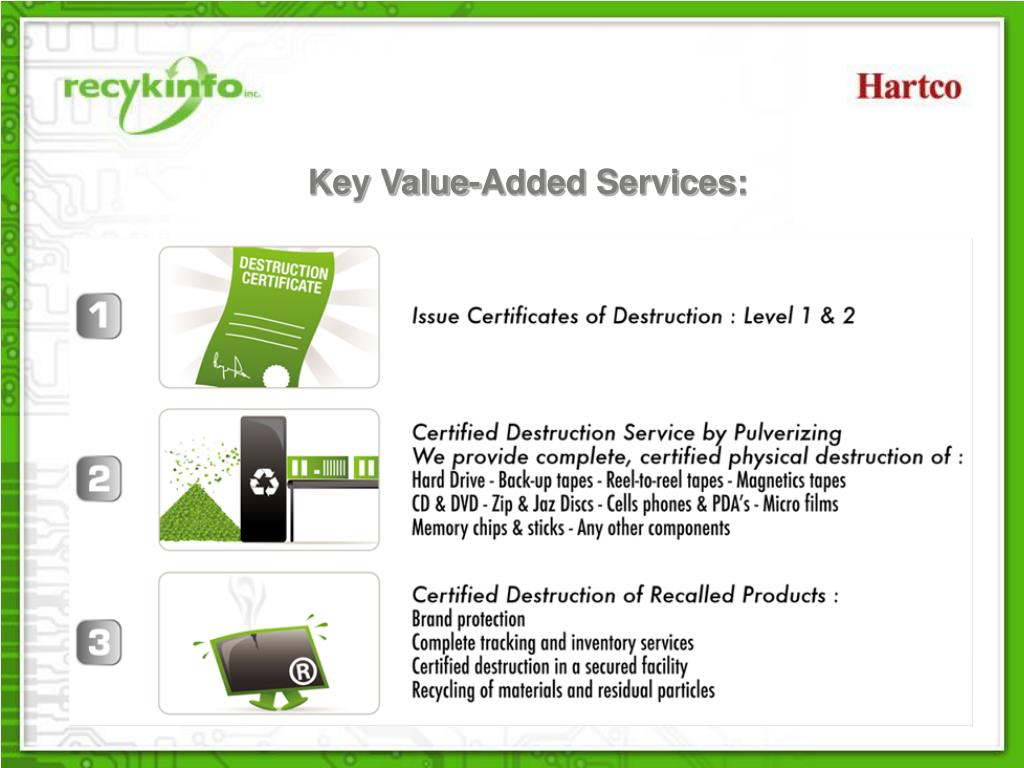 Key Value-Added Services:
